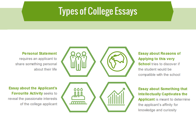 do my essay online com a manager calls you up verifies an order after its placed and then manually picks the most suitable expert available do my essay online at the moment