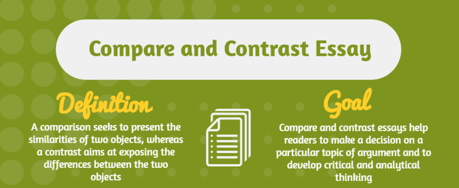 i need help with my compare and contrast essay Need help writing a compare/contrast essay egypt vs so i've looked up a few things to help me, this is my i'm writing a compare&contrast essay.